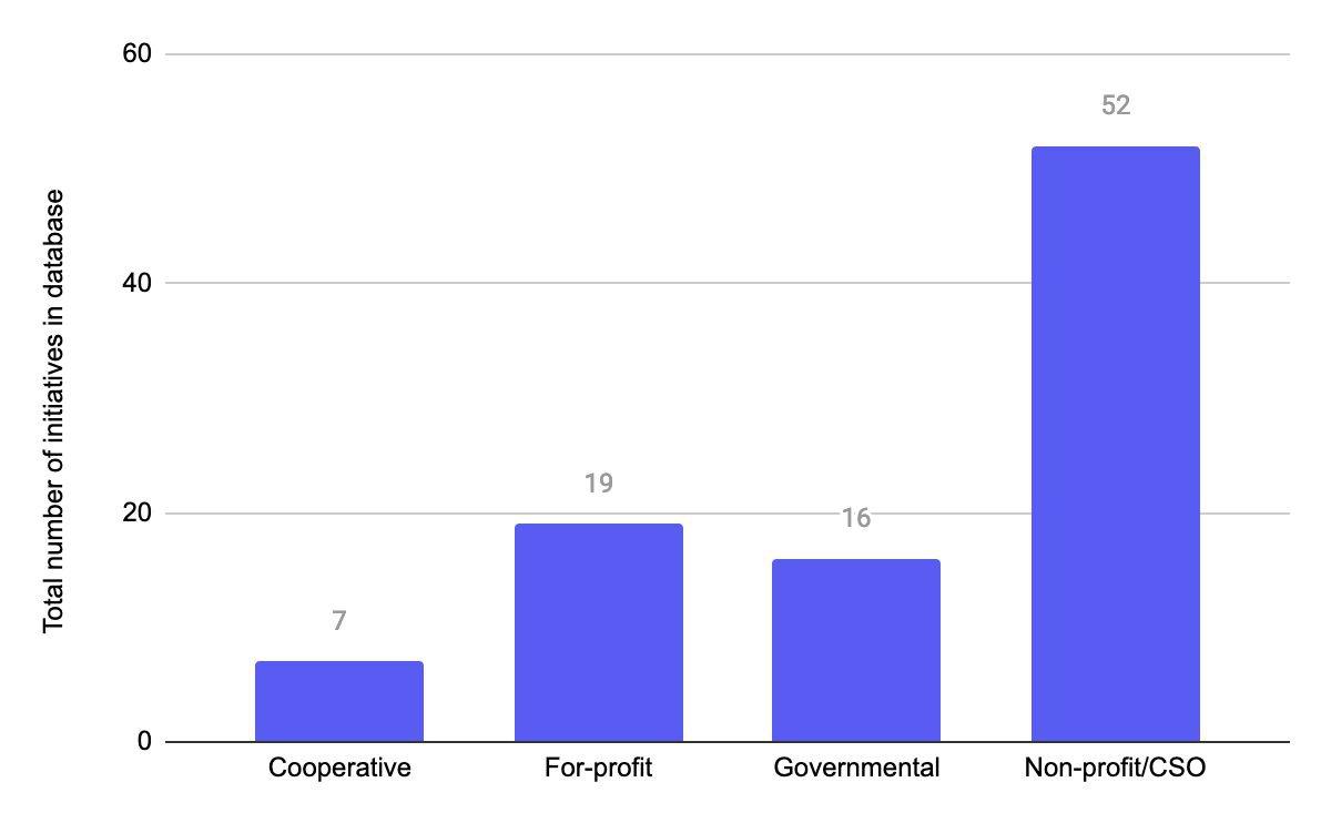 Data Governance Approaches - Figure 2.jpg