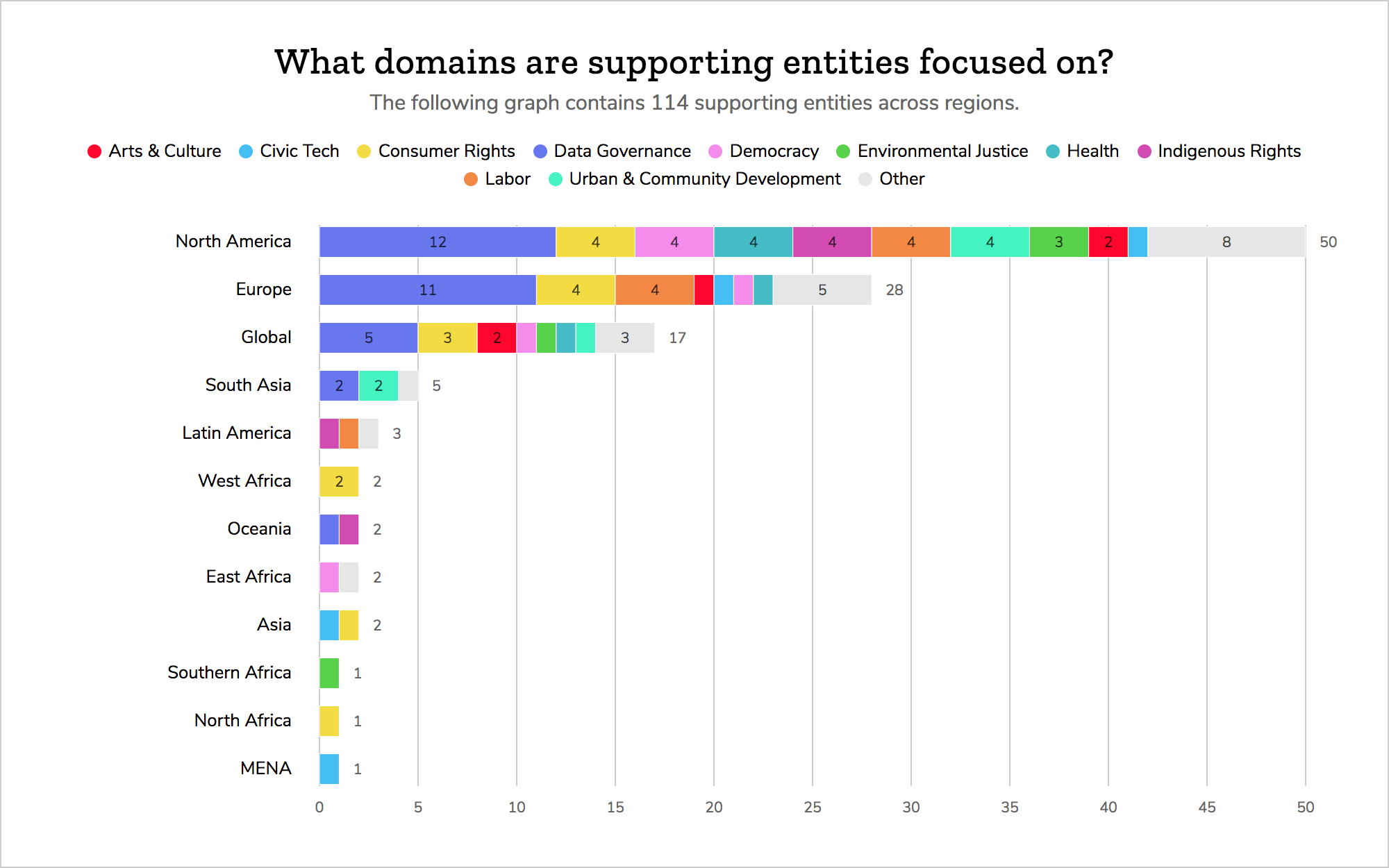 Figure_A_What_domains2.width-2280.png