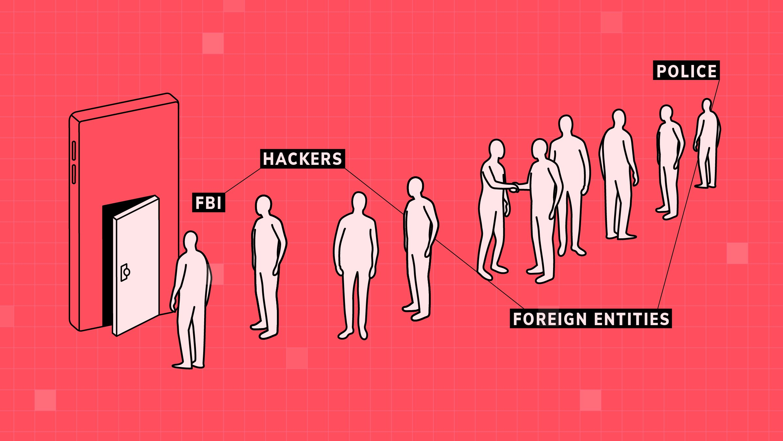 Encryption Back Door